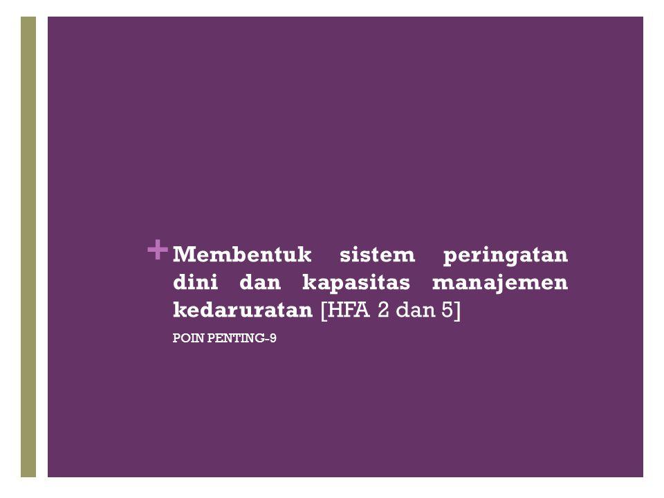 Membentuk sistem peringatan dini dan kapasitas manajemen kedaruratan [HFA 2 dan 5]